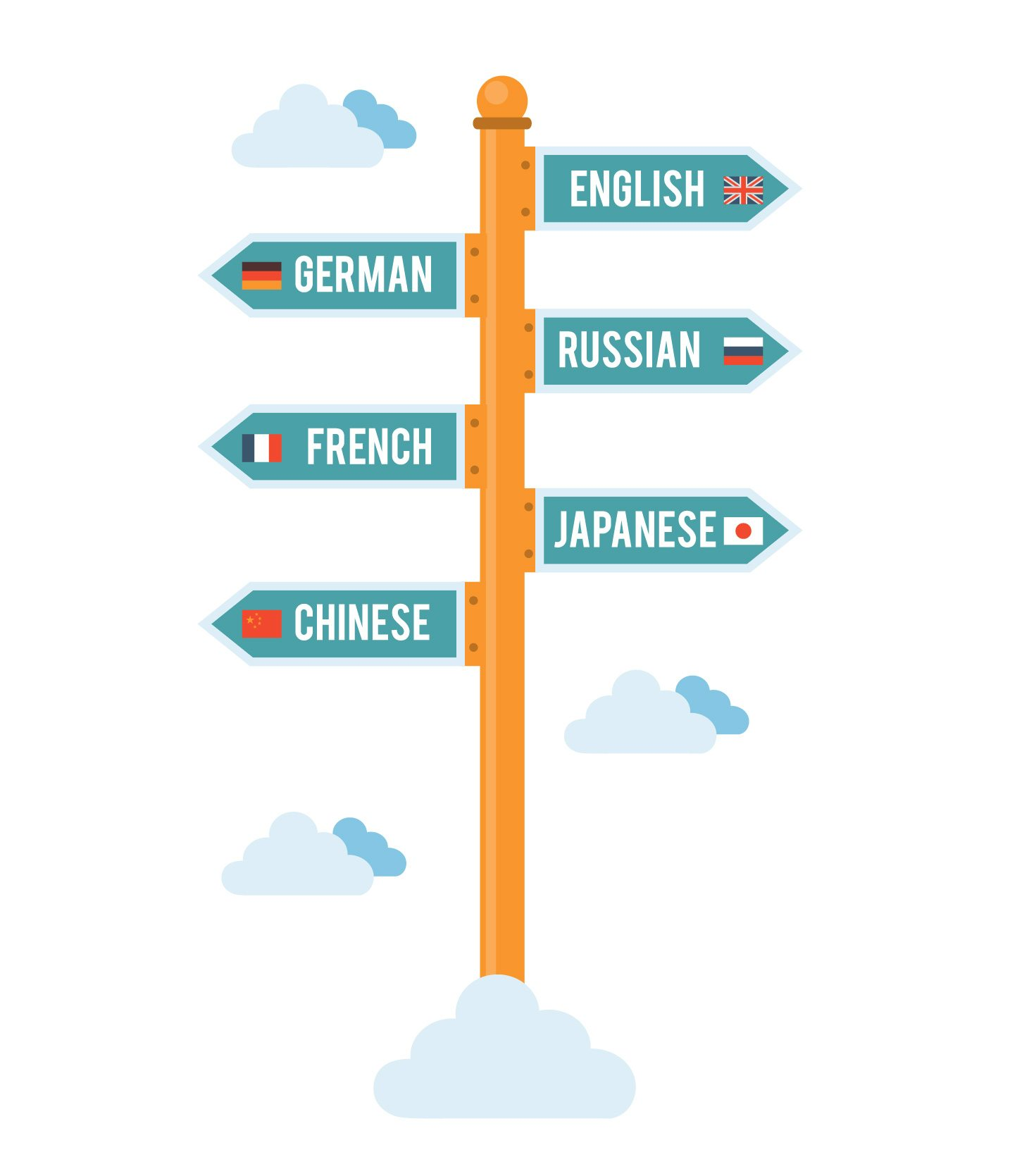 Translation Technology Image