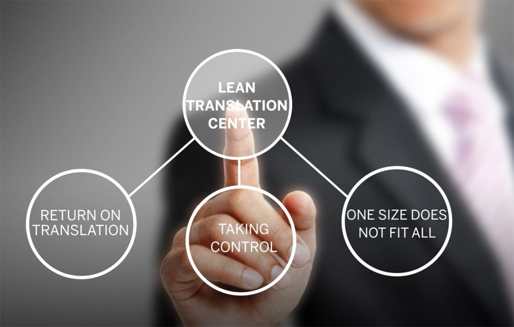 Lean Translation